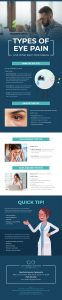 Infographics: Types of Eye Pain and What They Could Mean